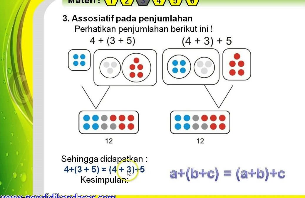 Pembelajaran Bilangan Bulat